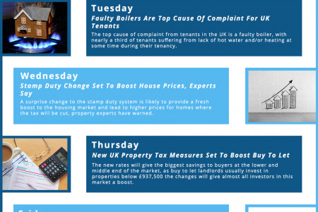 This Week In Property, December 1st – December 5th, 2014 Infographic