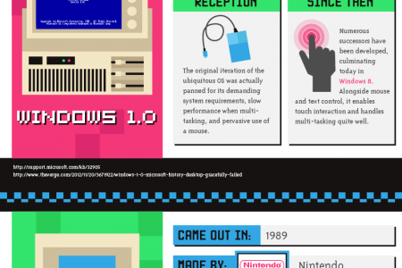 This Will Make You Feel Old Infographic