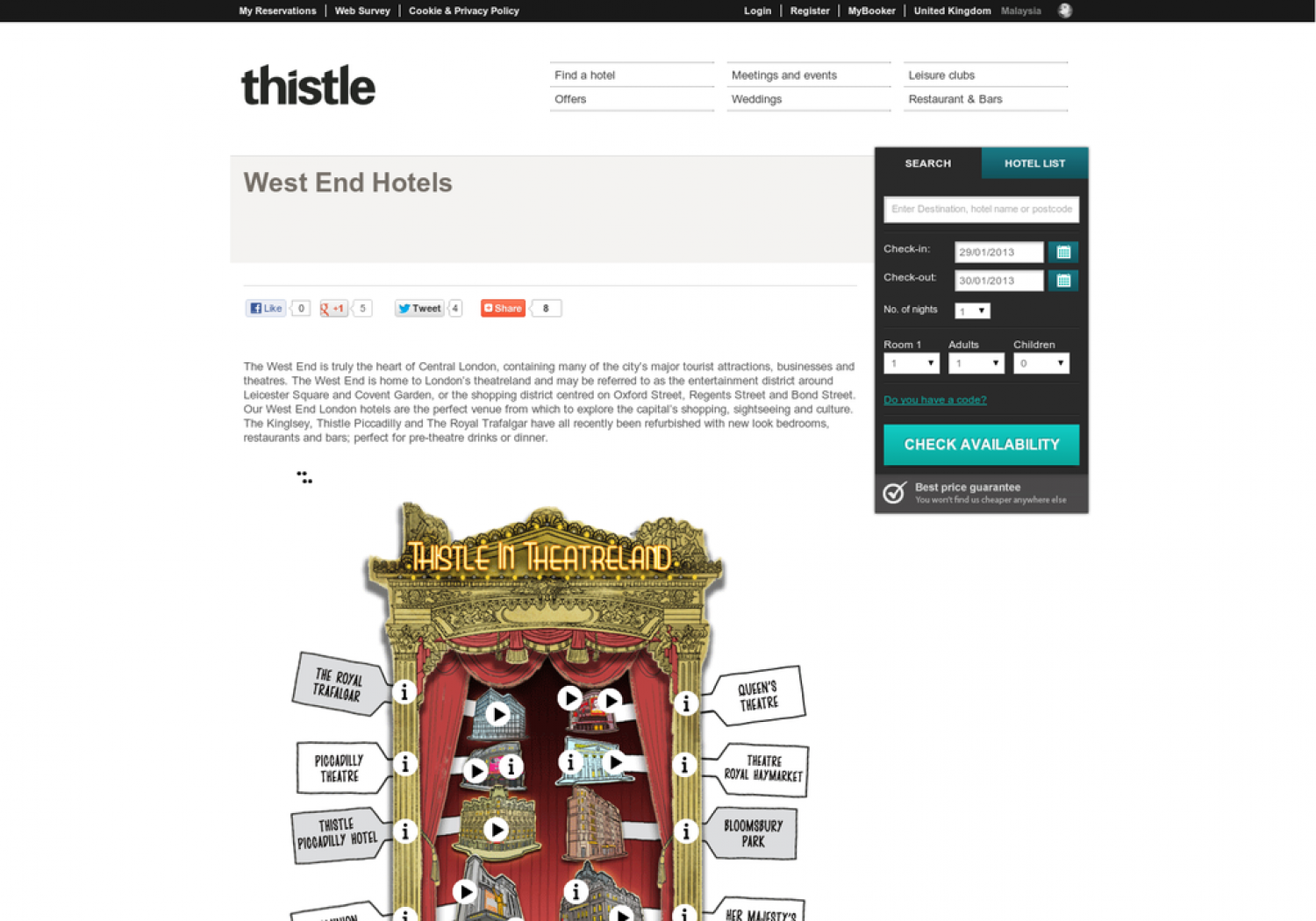 Thistle In Theatreland Infographic