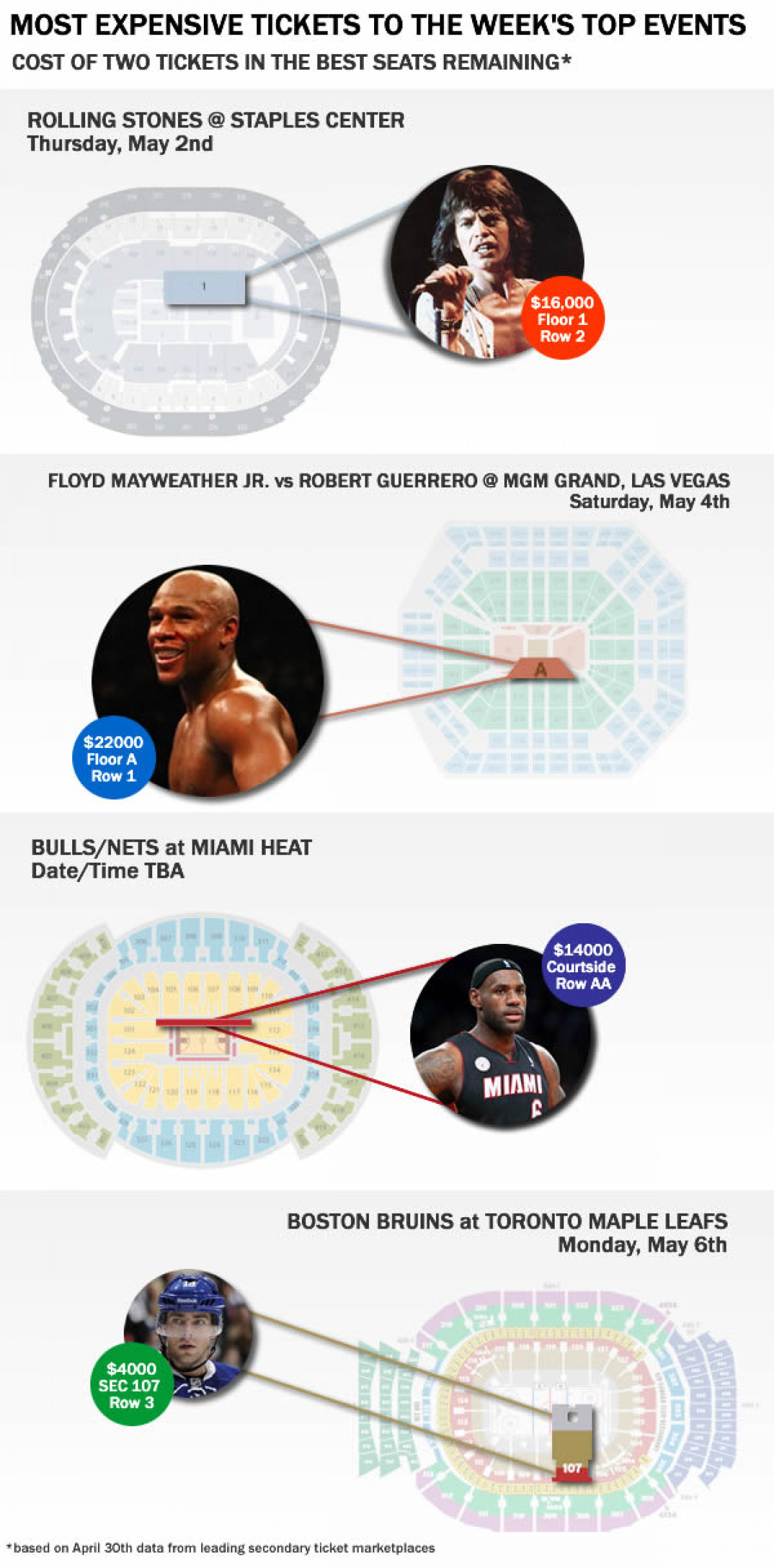 Thousand Dollar Tickets Infographic