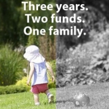 Three years. Two funds. One family. Infographic