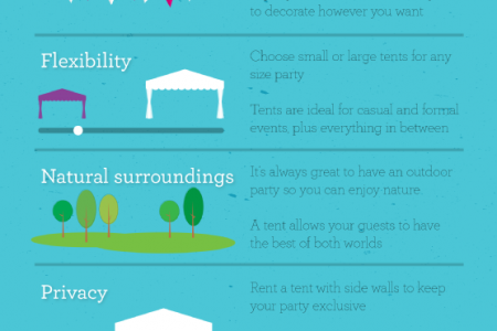 Throwing a Party? Rent a Tent! Infographic
