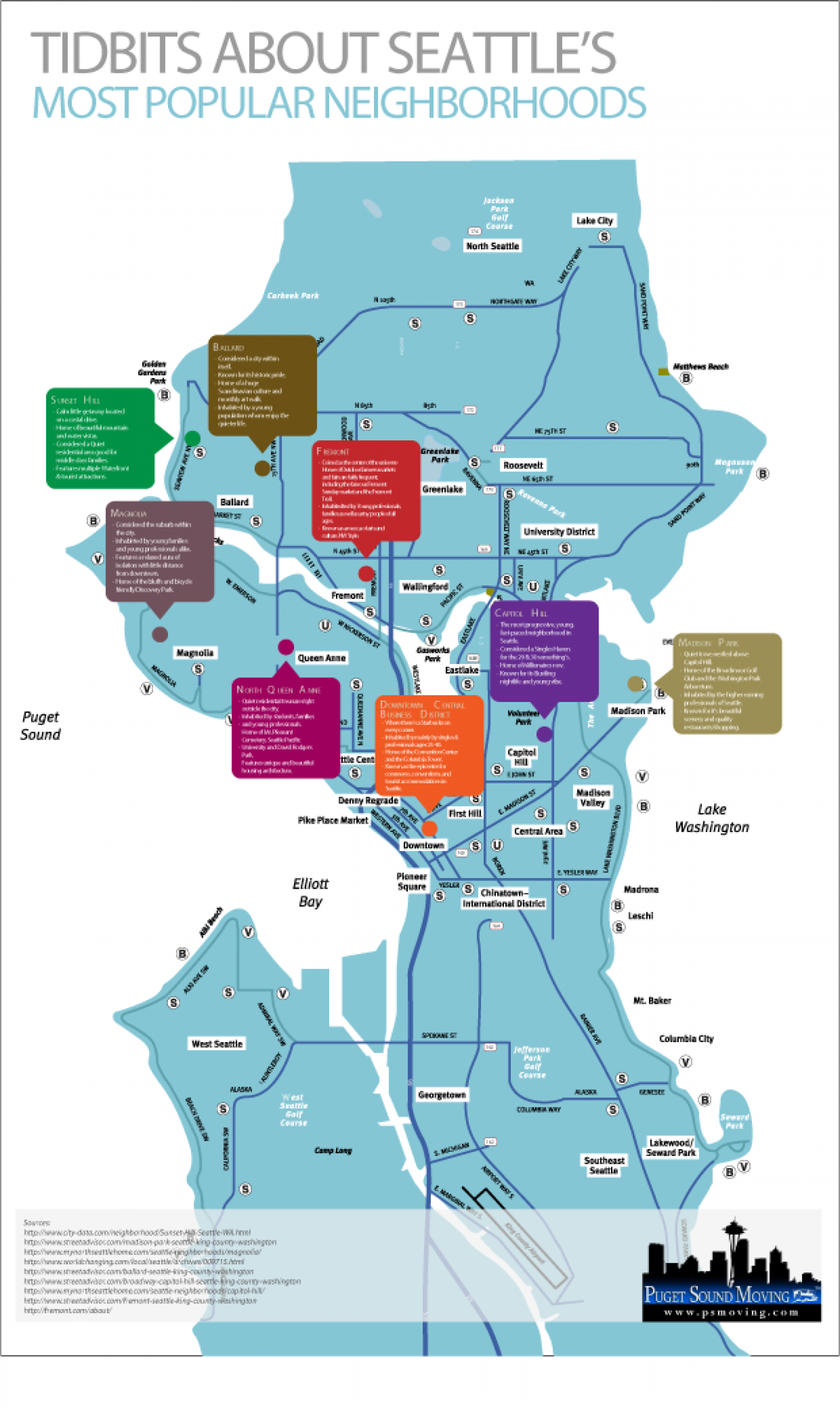 Tid Bits About Seattle's Most popular Neighborhoods Infographic