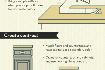 Tile Tips for Your Kitchen Design Infographic