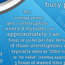 Time Management Facts & Figure Infographic