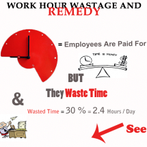 Time Tracking by HubStaff Infographic