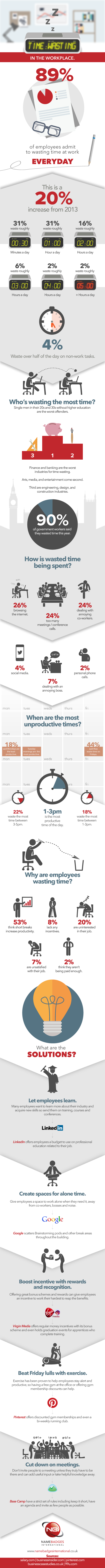 Time Wasting in the Workplace