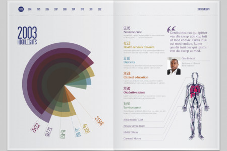 Timeline celebrating 10 years of clinical research Infographic