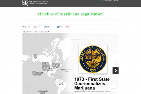 Timeline of Marijuana Legalization in the US Infographic