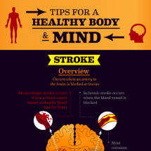 Tips for a Healthy Body and Mind Infographic