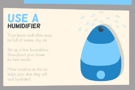 Tips for Battling Dry Skin This Winter Infographic