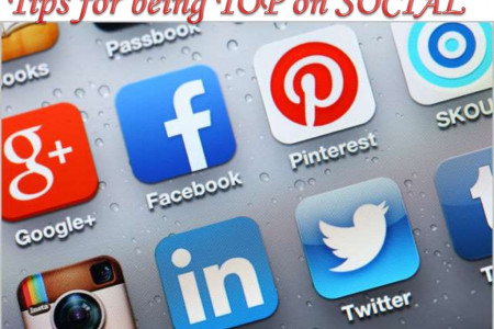 Tips for being Top on Social Infographic