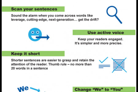 Tips for better content Infographic