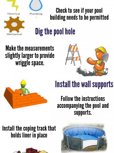 Tips for Designing Your Own Swimming Pool Infographic