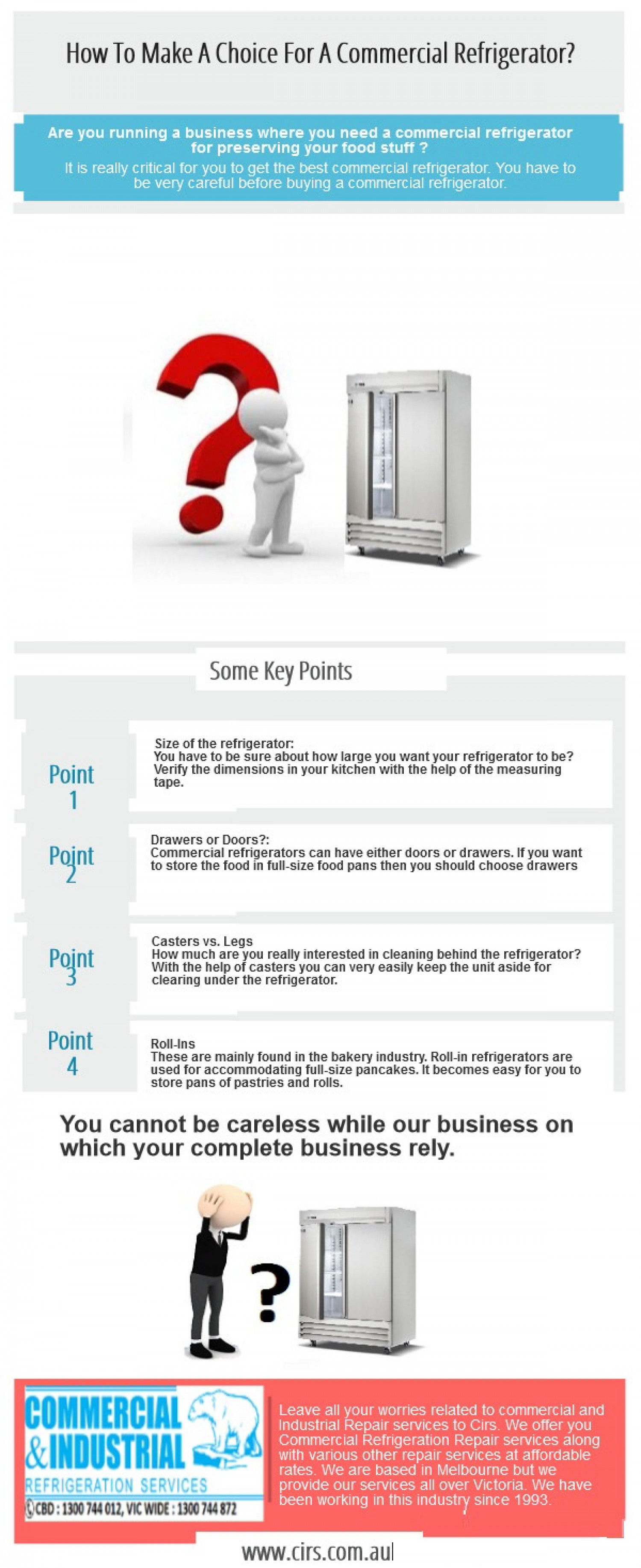 Tips for First Time Cool Rooms Buyers Infographic
