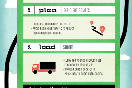 Tips for Maximizing Fuel Economy Infographic