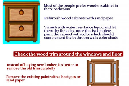 Tips For Remodeling Your Bathroom Infographic