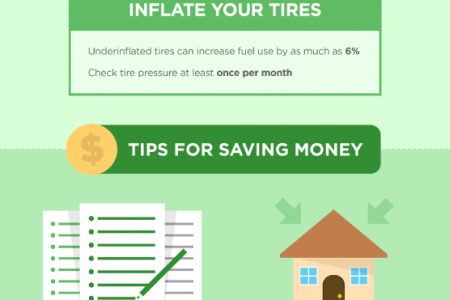 Tips for Saving MPG & Keeping Your Money Where it Belongs  Infographic