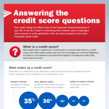 Tips on How to Improve Your Credit Score  Infographic