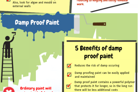 Tips on how to tackle damp in your home Infographic