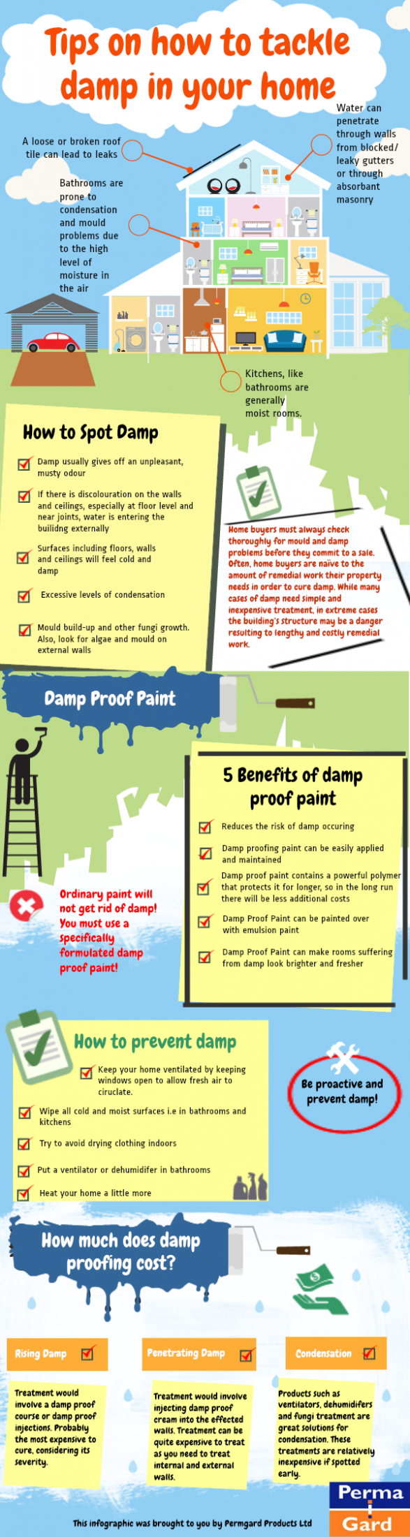 Tips on how to tackle damp in your home