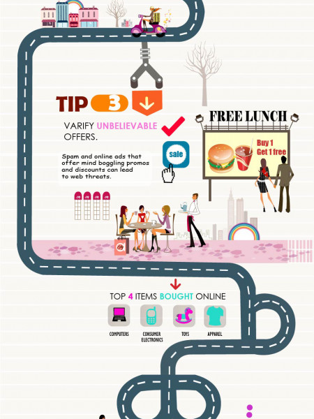 Tips on Successful Online Shopping Infographic