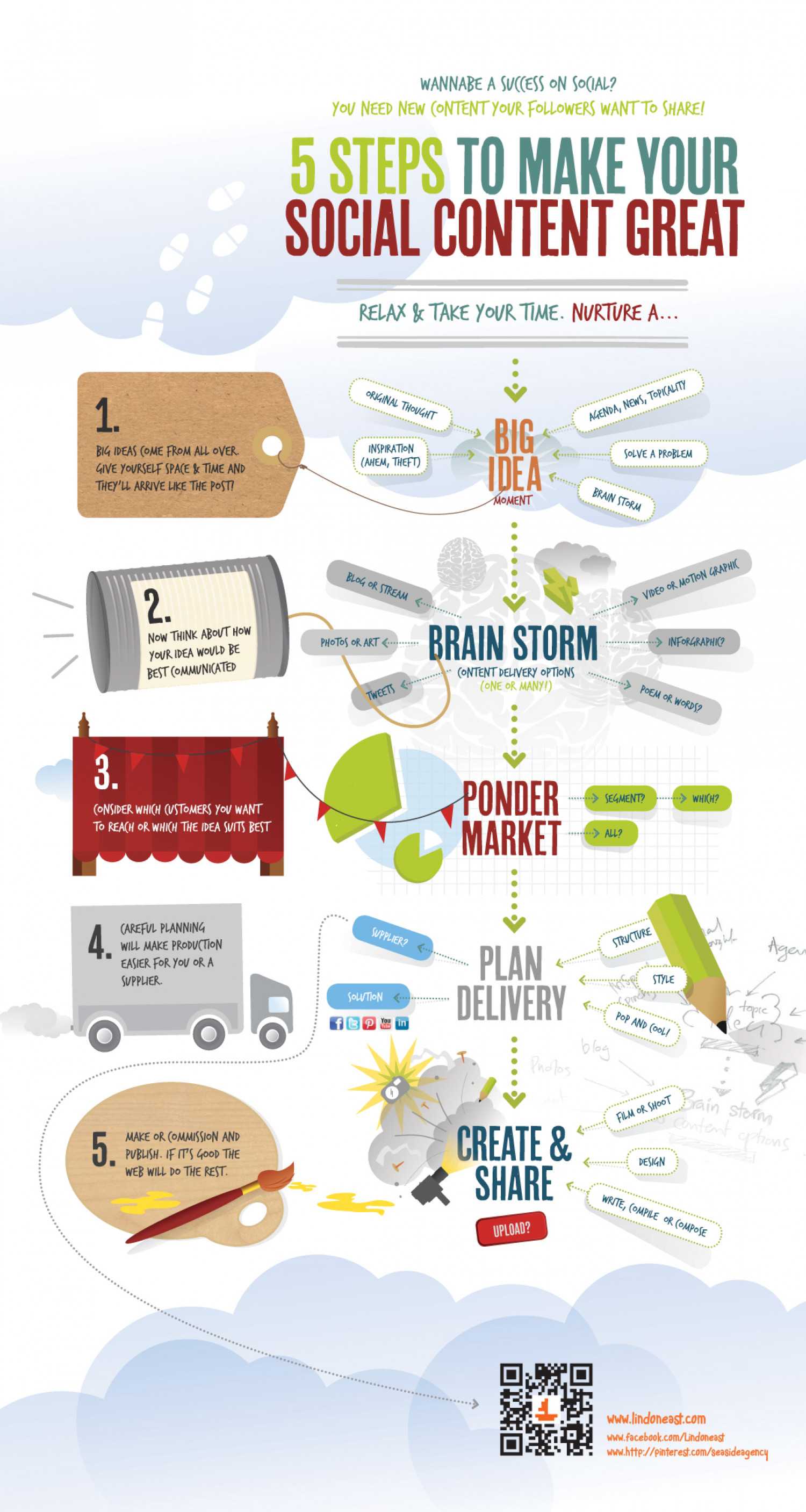 Tips to deliver great social content Infographic