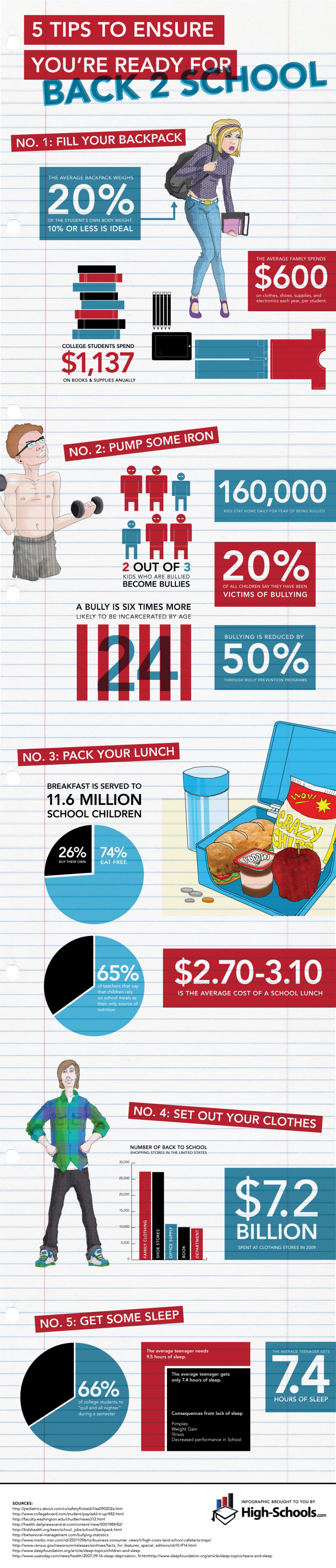 Tips To Ensure You're Ready For Back To School Infographic