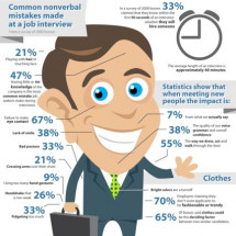 The Best Tips To Give An Effective Interview for College Students Infographic