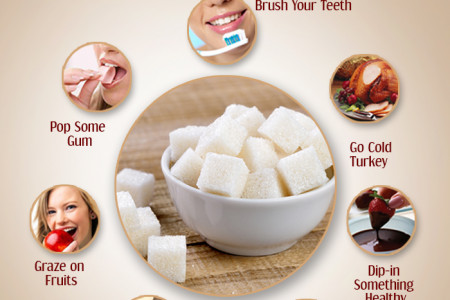 Tips To Tame Your Sweet Tooth Infographic