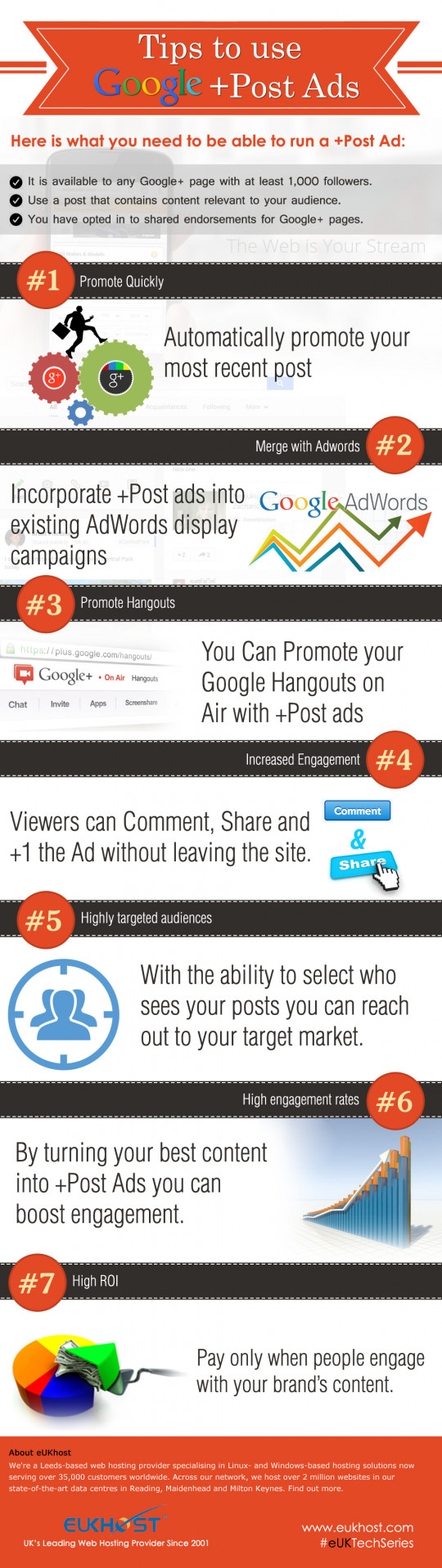 Tips to Use Google+ Post Ads