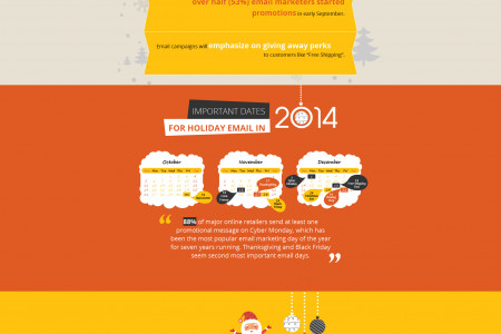 'Tis the season - 2014 Holiday email marketing tips! Infographic