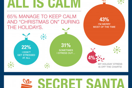'Tis the Season to be Jolly? Infographic