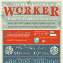'Tis The Seasonal Worker — A Glimpse At The Temporary Employee Workforce This Holiday Season Infographic