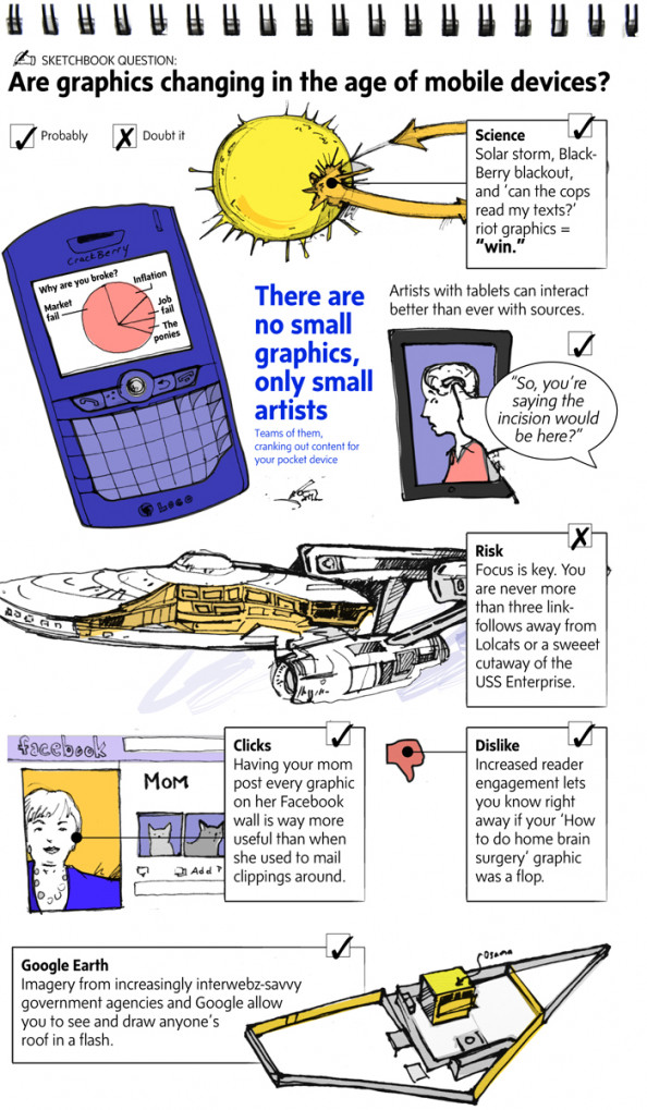 Tonia Cowan' Sketchbook: Mobile infographics  Infographic