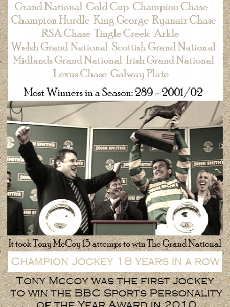 Tony McCoy Infographic