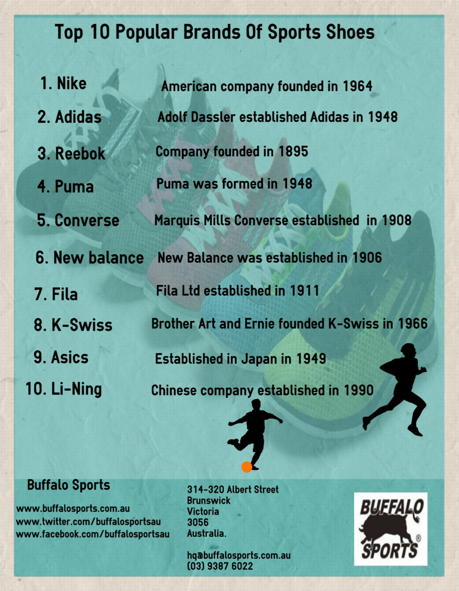 top 10 popular brands of sports shoes visual ly