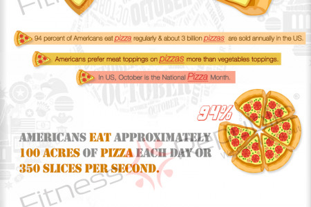 Top 10 America's Favorite Foods Infographic