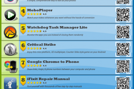 Top 10 Android Apps Discovered on Drippler This Month Infographic