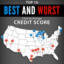 Top 10 Best and Worst Average Credit Scores by City Infographic