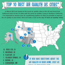 Top 10 Best US Cities for Air Quality Infographic