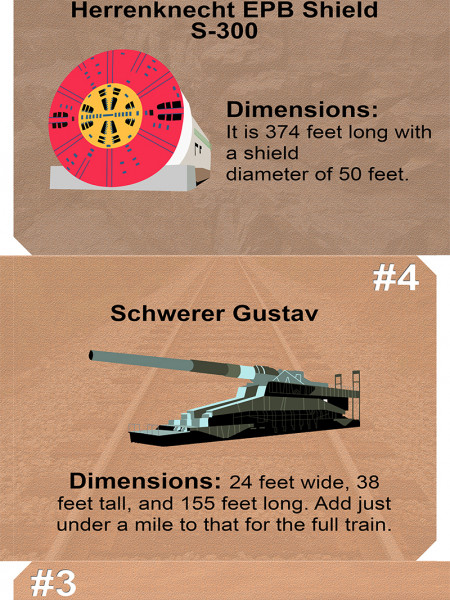 Top 10 Biggest Land vehicles Infographic