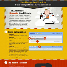 Top 10 Email Design Best Practices Infographic