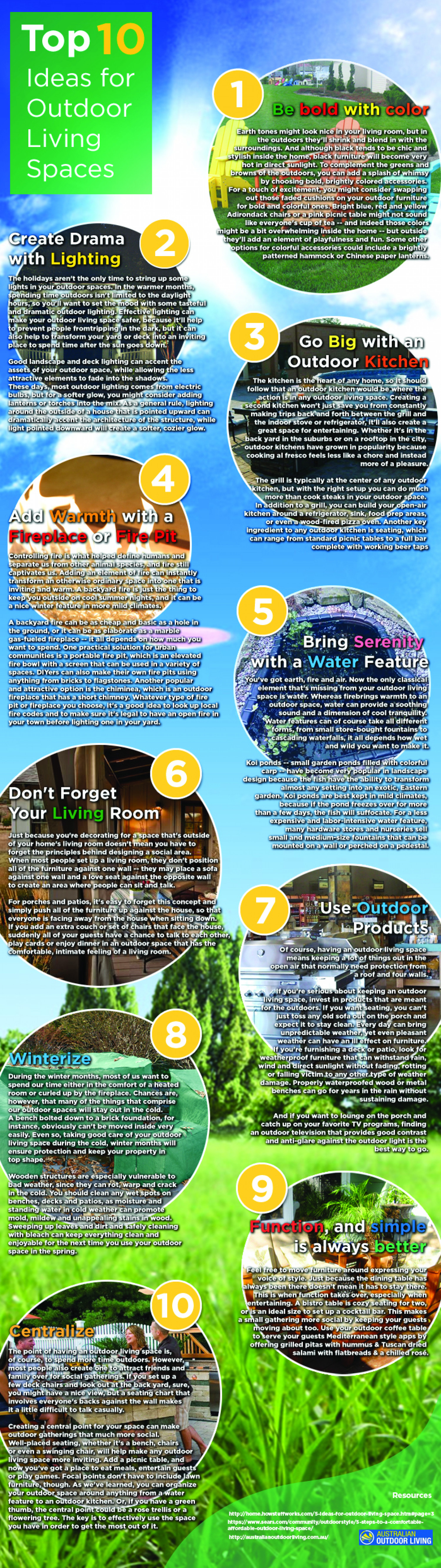 Top 10 Ideas for Outdoor Living Spaces Infographic