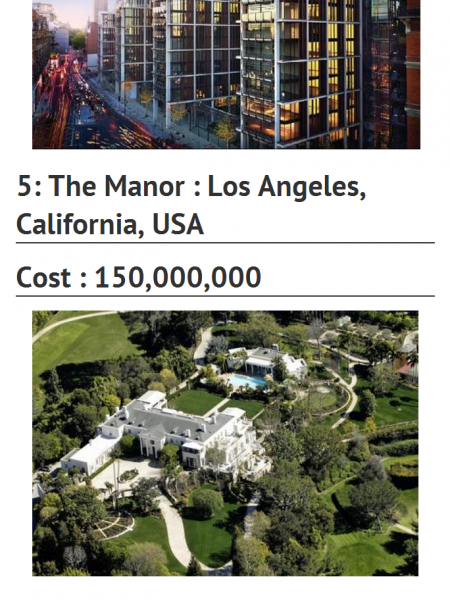 Top 10 Most Expensive Homes in the World Infographic