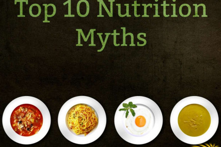 Top 10 Nutrition Myths Infographic