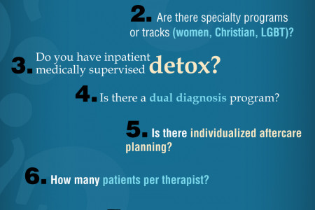 Top 10 Questions to Ask When Choosing a Rehab Intro Infographic