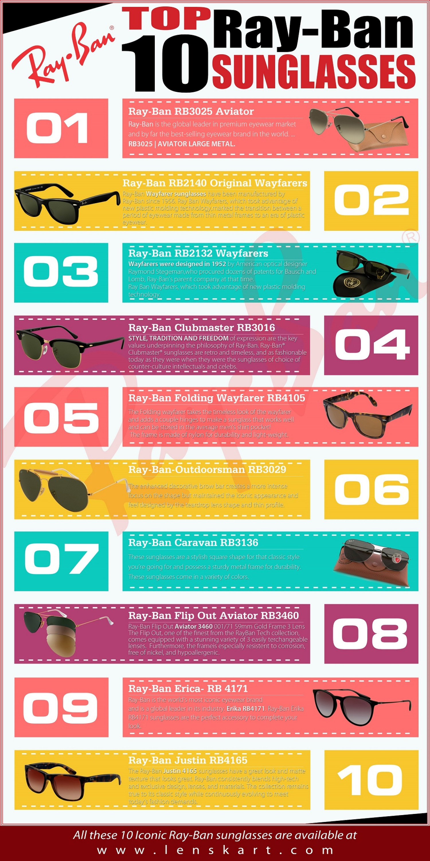 Top 10 Ray-Ban Sunglasses Infographic