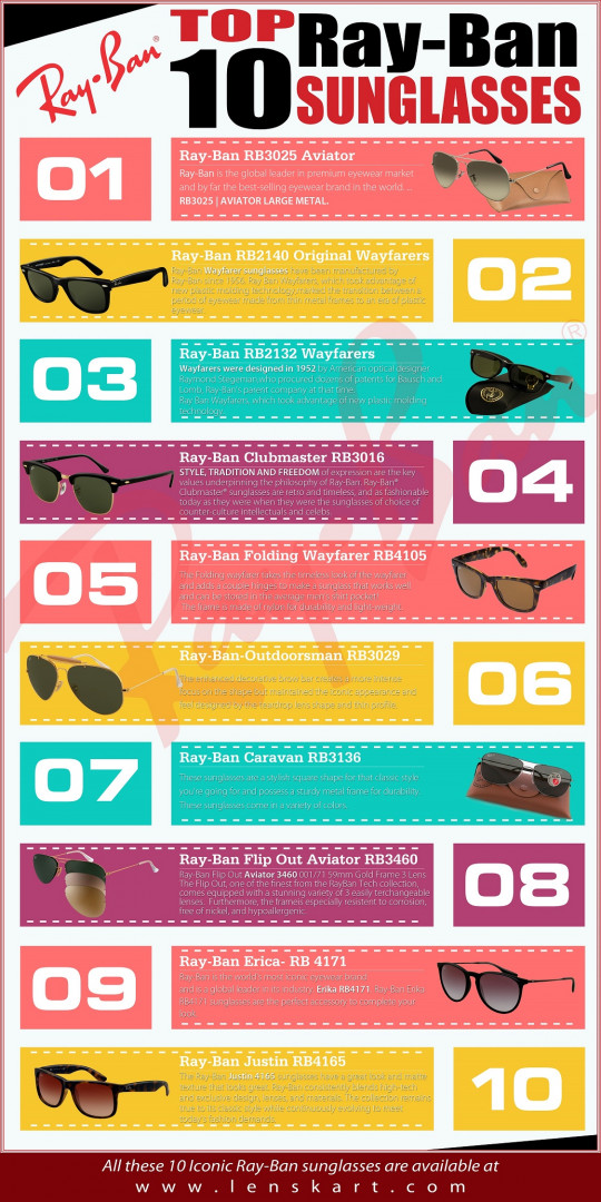 Top 10 Ray-Ban Sunglasses