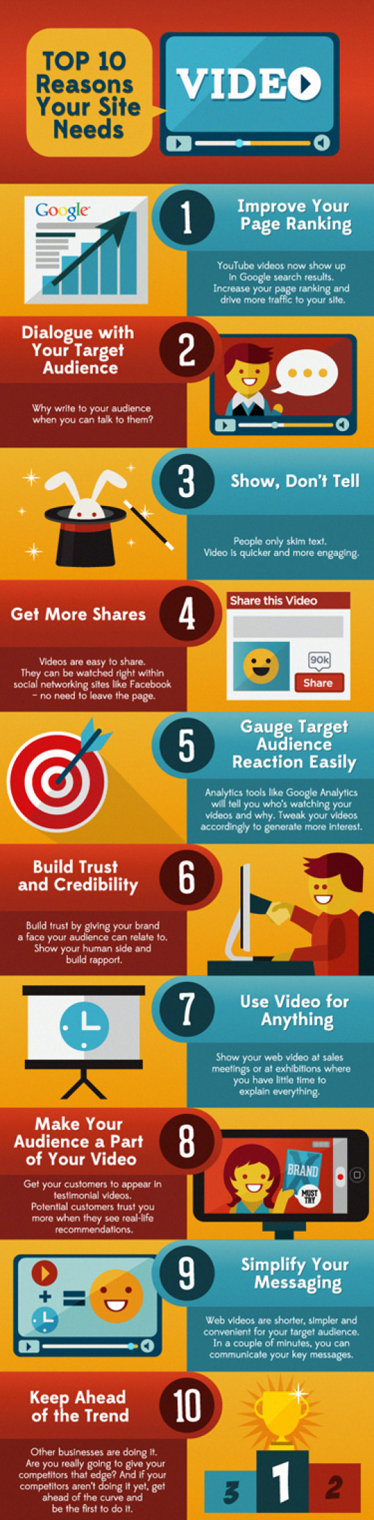 Top 10 Reasons Your Site Needs Video